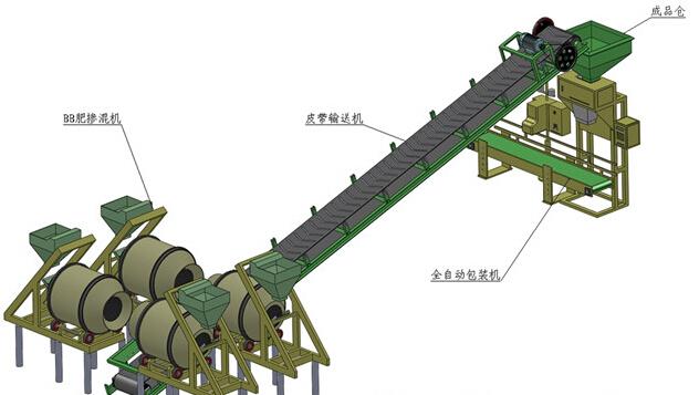 BB肥设备生产线