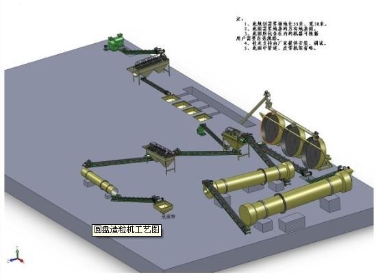 圆盘造粒生产线.jpg